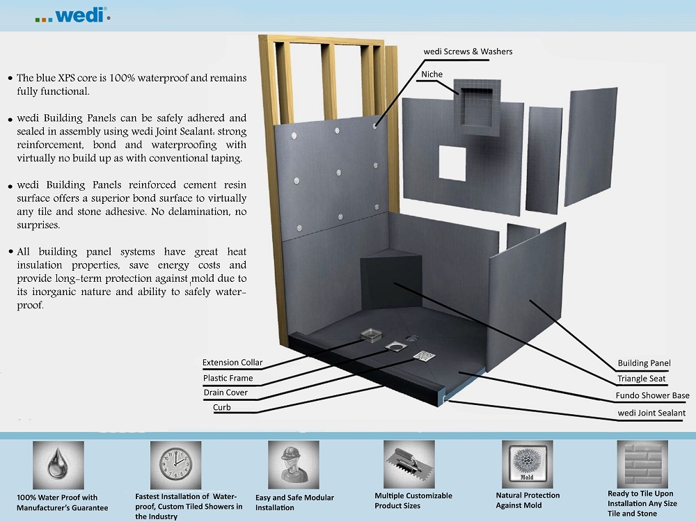 wedi-shower-system-installation-edmonton